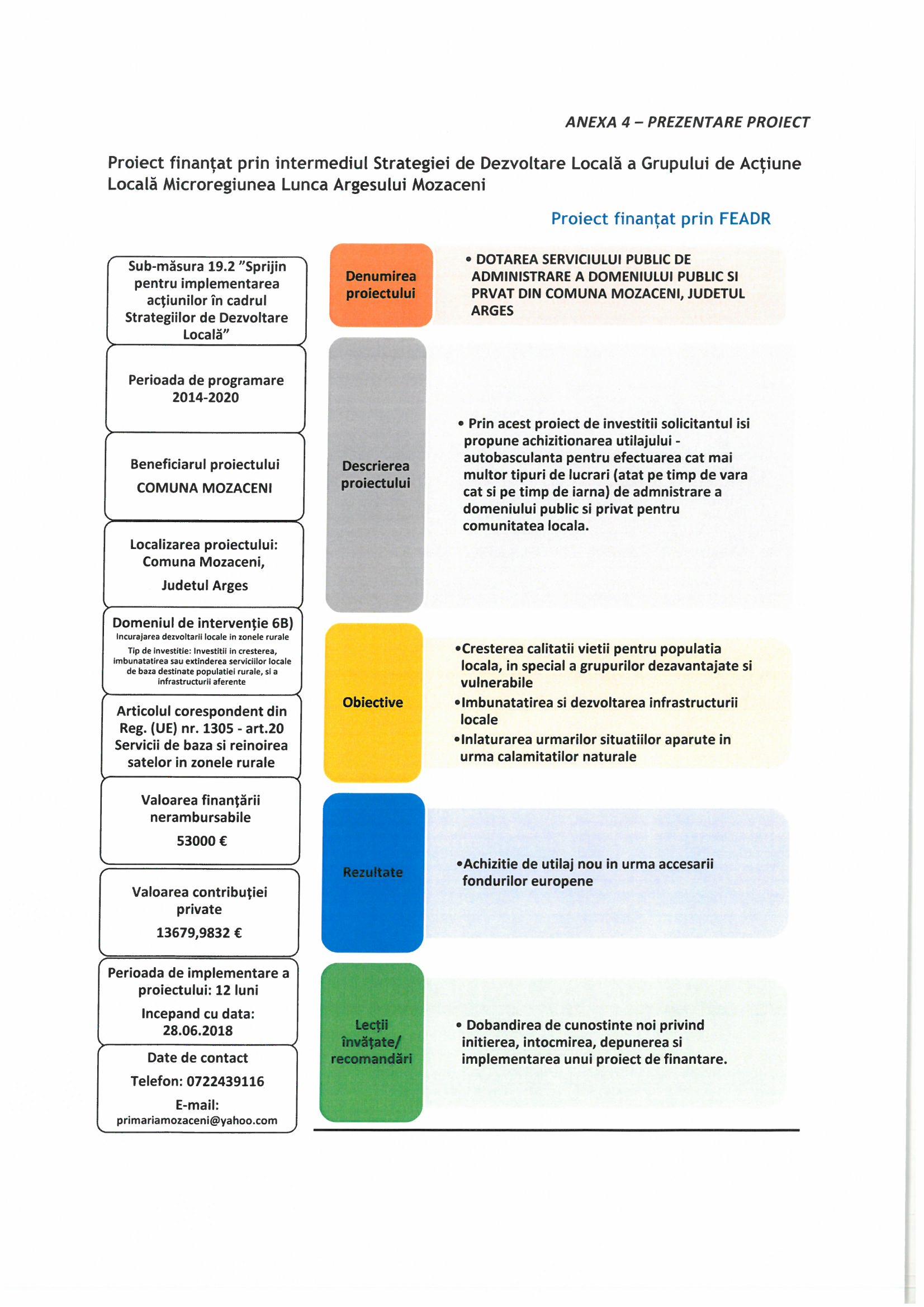 Administrare comună - autopelart.ro